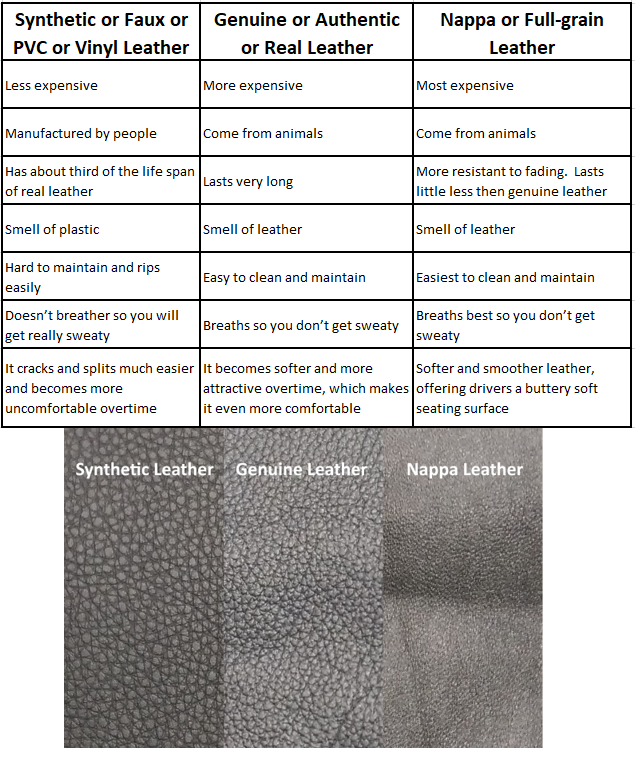 Genuine VS Synthetic Leather
